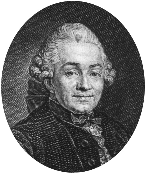 Figure 2 - Johann Meckel